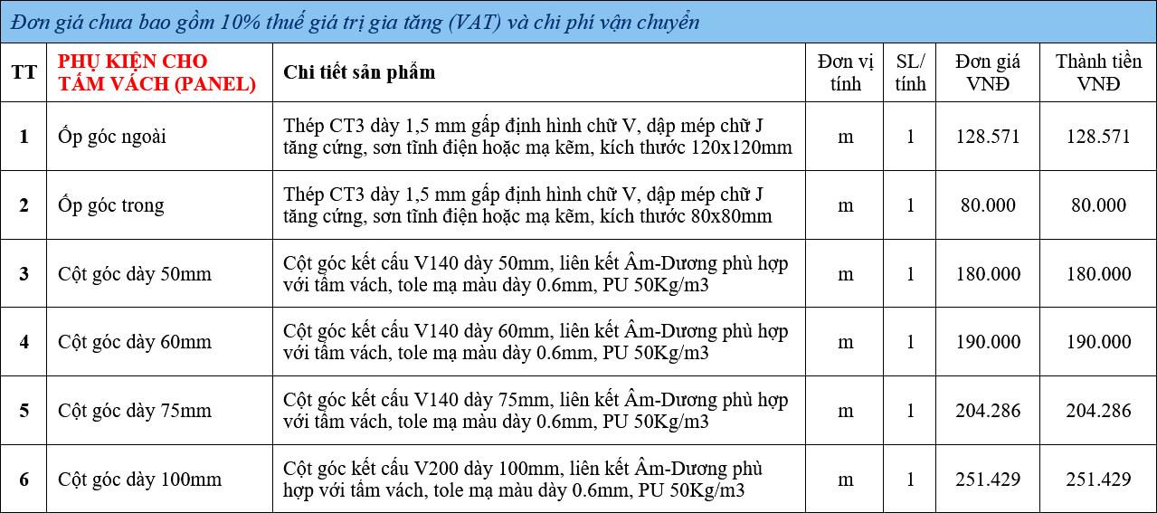 gia-phu-kien-cho-tam-panel