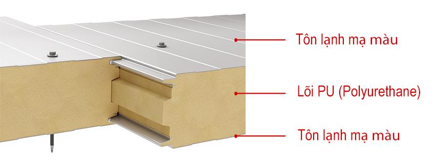 cấu tạo tấm sandwich panel