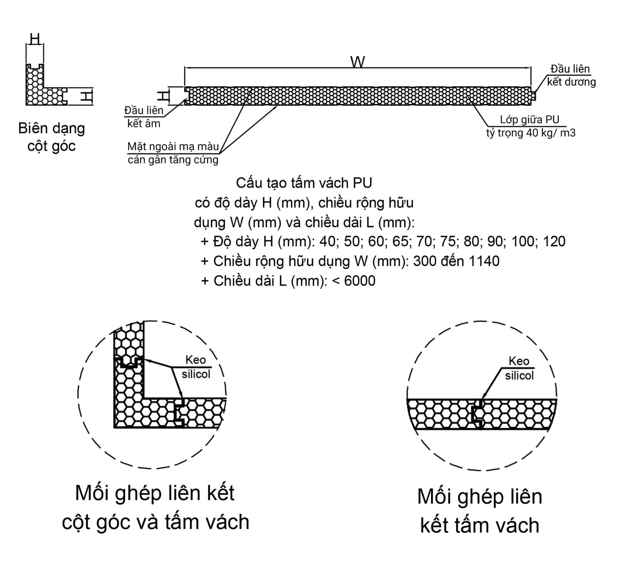 bản vẽ 2D tấm panel PU Oval